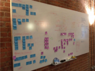 Card sorting. Whiteboard with lots of colored sticky notes to indicate content hierarchy.