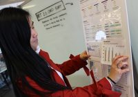 Ning Wang placing a laminated graph on a poster board.