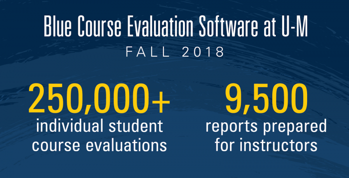 Blue Course Evaluation Software Fall 2018: 250,000+ individual student course evaluations and 9,500+ reports prepared for instructors