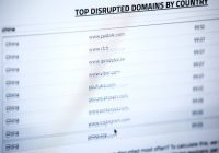 computer screen with list of Top Disrupted Domains
