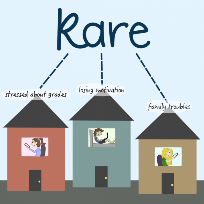 illustration of three houses showing students in the windows, Kare logo above them
