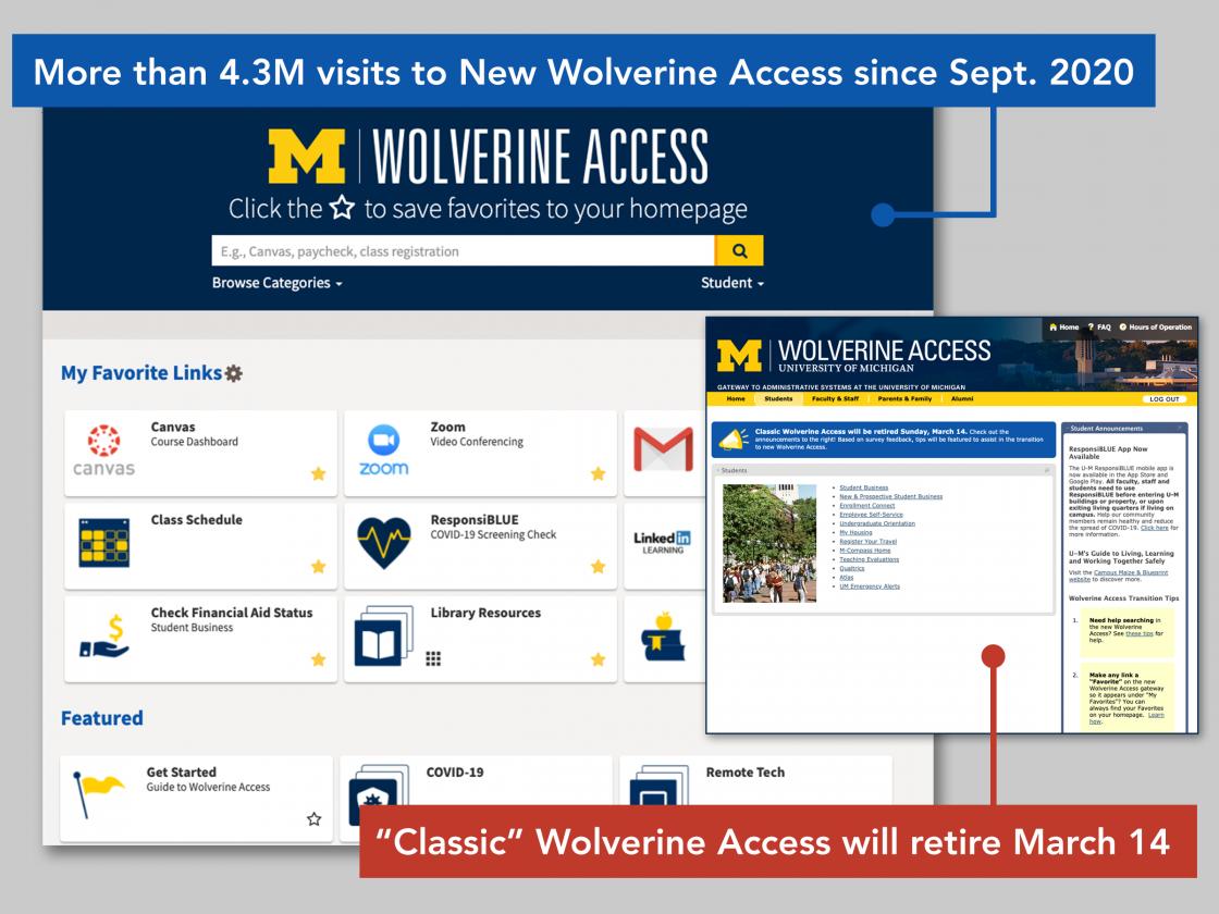 Wolverine access screenshot